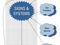 2011 Sign &Systems #1.jpg